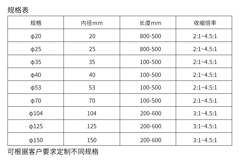 冷缩电缆附件规格参数