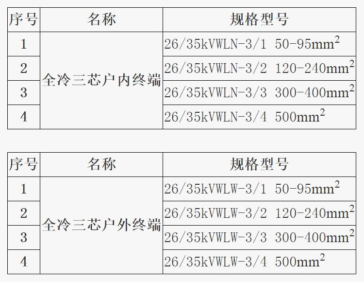 35kv冷缩三芯电缆终端头